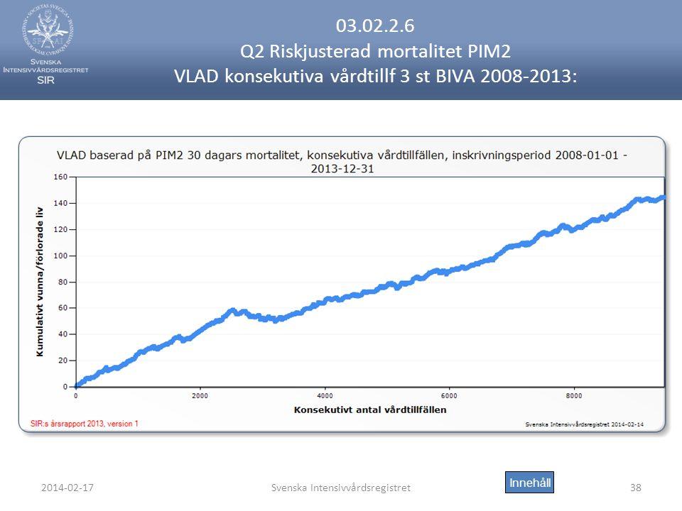2014-02-17Svenska Intensivvårdsregistret38 03.02.2.6 Q2 Riskjusterad mortalitet PIM2 VLAD konsekutiva vårdtillf 3 st BIVA 2008-2013: Innehåll