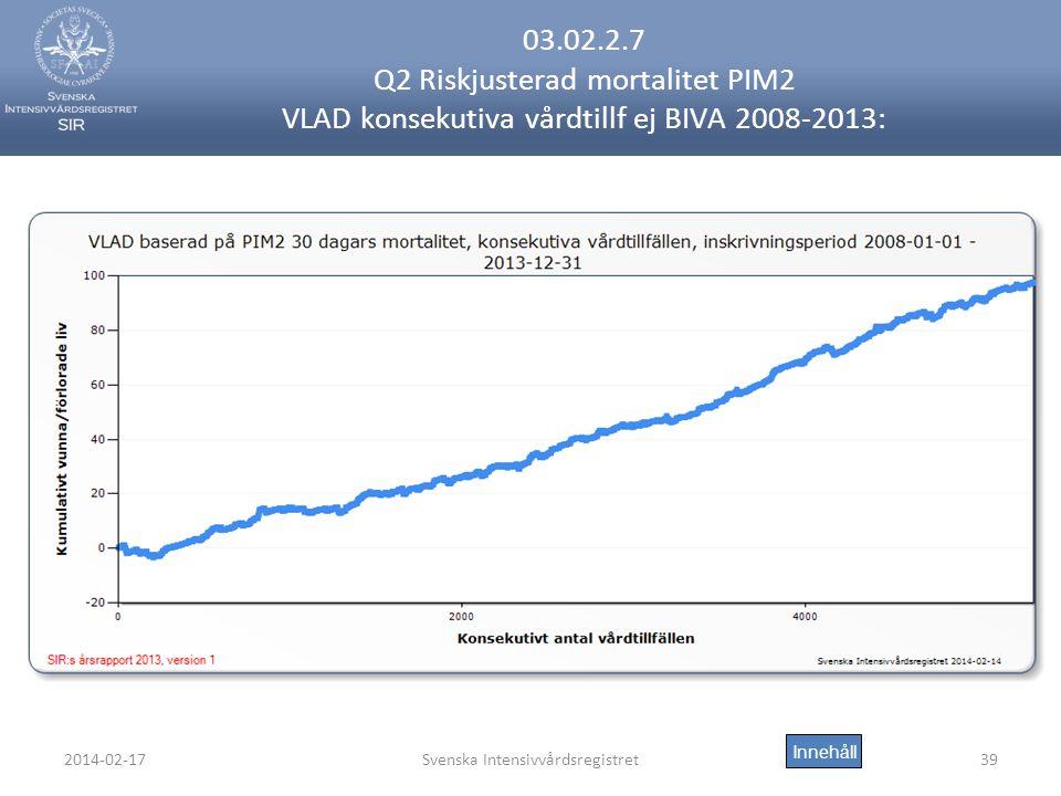 2014-02-17Svenska Intensivvårdsregistret39 03.02.2.7 Q2 Riskjusterad mortalitet PIM2 VLAD konsekutiva vårdtillf ej BIVA 2008-2013: Innehåll