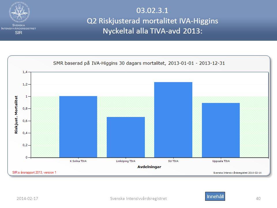 2014-02-17Svenska Intensivvårdsregistret40 03.02.3.1 Q2 Riskjusterad mortalitet IVA-Higgins Nyckeltal alla TIVA-avd 2013: Innehåll