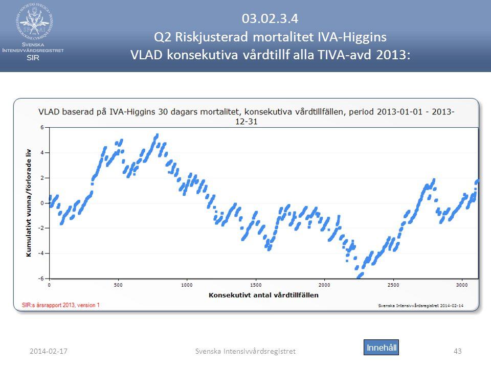 2014-02-17Svenska Intensivvårdsregistret43 03.02.3.4 Q2 Riskjusterad mortalitet IVA-Higgins VLAD konsekutiva vårdtillf alla TIVA-avd 2013: Innehåll