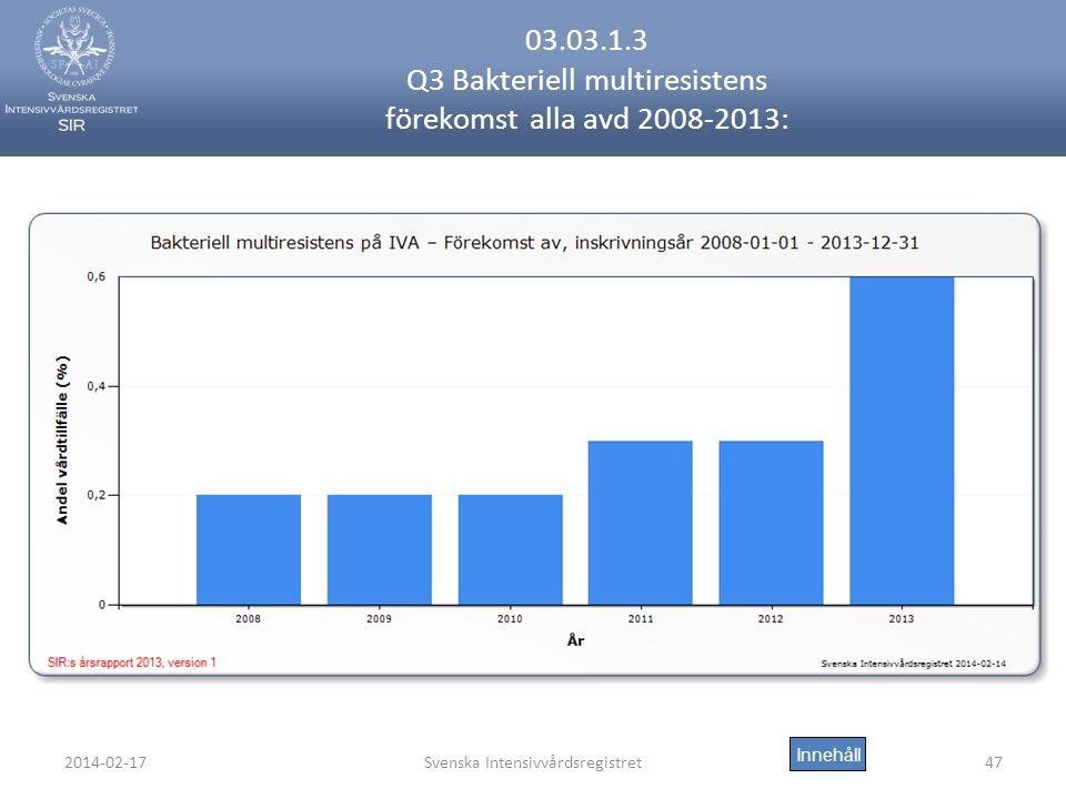 2014-02-17Svenska Intensivvårdsregistret47 03.03.1.3 Q3 Bakteriell multiresistens förekomst alla avd 2008-2013: Innehåll