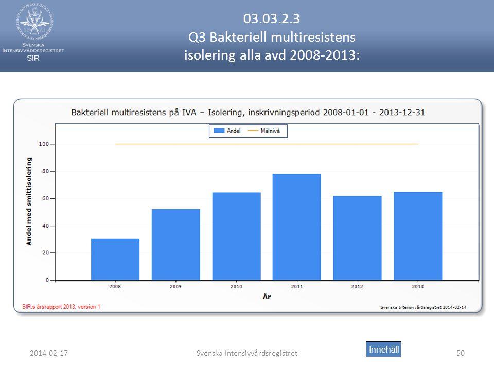 2014-02-17Svenska Intensivvårdsregistret50 03.03.2.3 Q3 Bakteriell multiresistens isolering alla avd 2008-2013: Innehåll