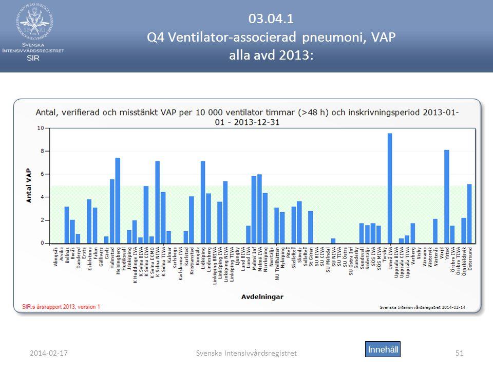 2014-02-17Svenska Intensivvårdsregistret51 03.04.1 Q4 Ventilator-associerad pneumoni, VAP alla avd 2013: Innehåll
