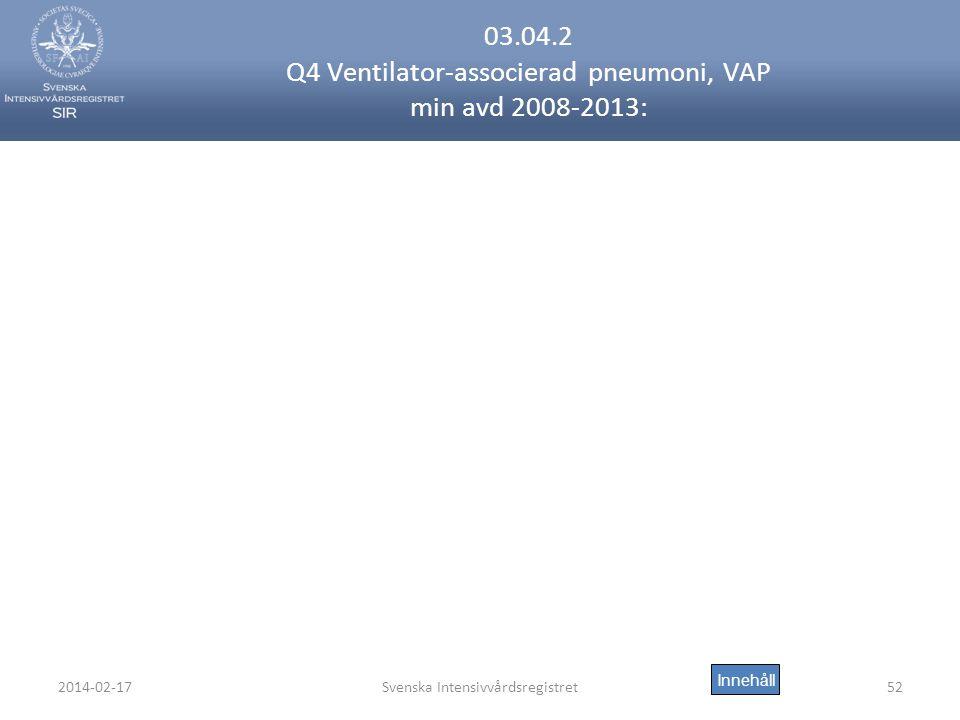 2014-02-17Svenska Intensivvårdsregistret52 03.04.2 Q4 Ventilator-associerad pneumoni, VAP min avd 2008-2013: Innehåll