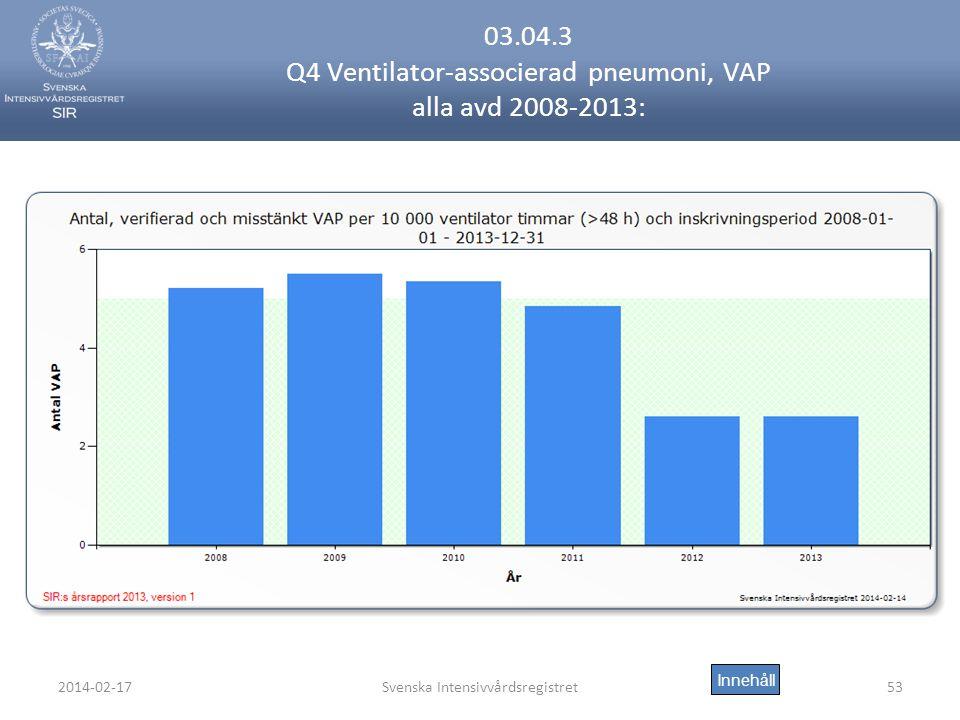 2014-02-17Svenska Intensivvårdsregistret53 03.04.3 Q4 Ventilator-associerad pneumoni, VAP alla avd 2008-2013: Innehåll