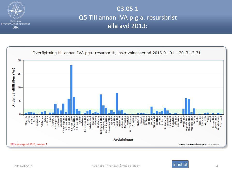 2014-02-17Svenska Intensivvårdsregistret54 03.05.1 Q5 Till annan IVA p.g.a.