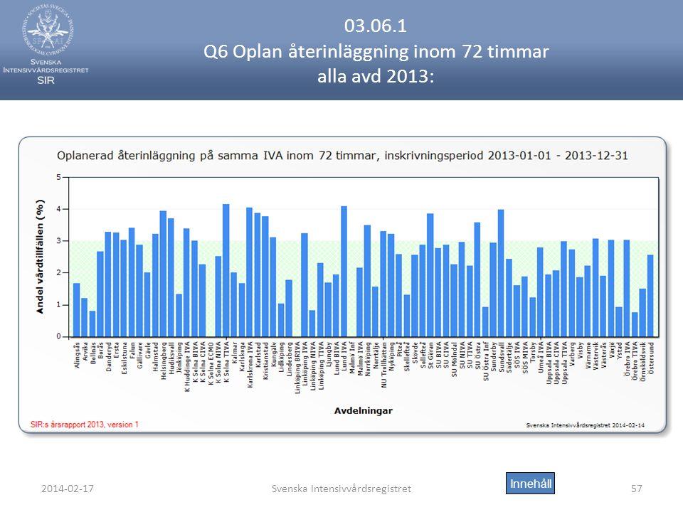 2014-02-17Svenska Intensivvårdsregistret57 03.06.1 Q6 Oplan återinläggning inom 72 timmar alla avd 2013: Innehåll