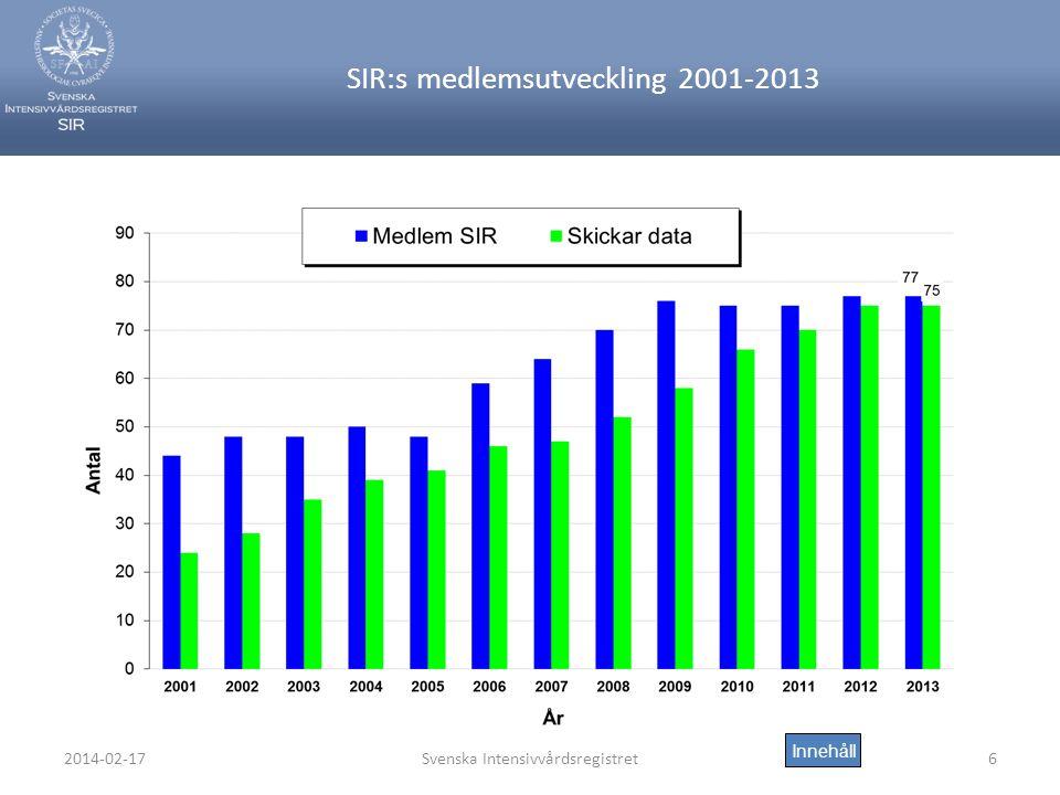 2014-02-17Svenska Intensivvårdsregistret6 SIR:s medlemsutveckling 2001-2013 Innehåll
