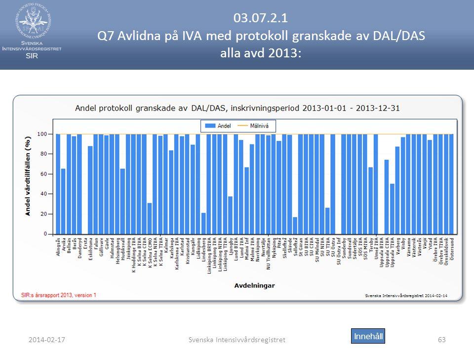 2014-02-17Svenska Intensivvårdsregistret63 03.07.2.1 Q7 Avlidna på IVA med protokoll granskade av DAL/DAS alla avd 2013: Innehåll
