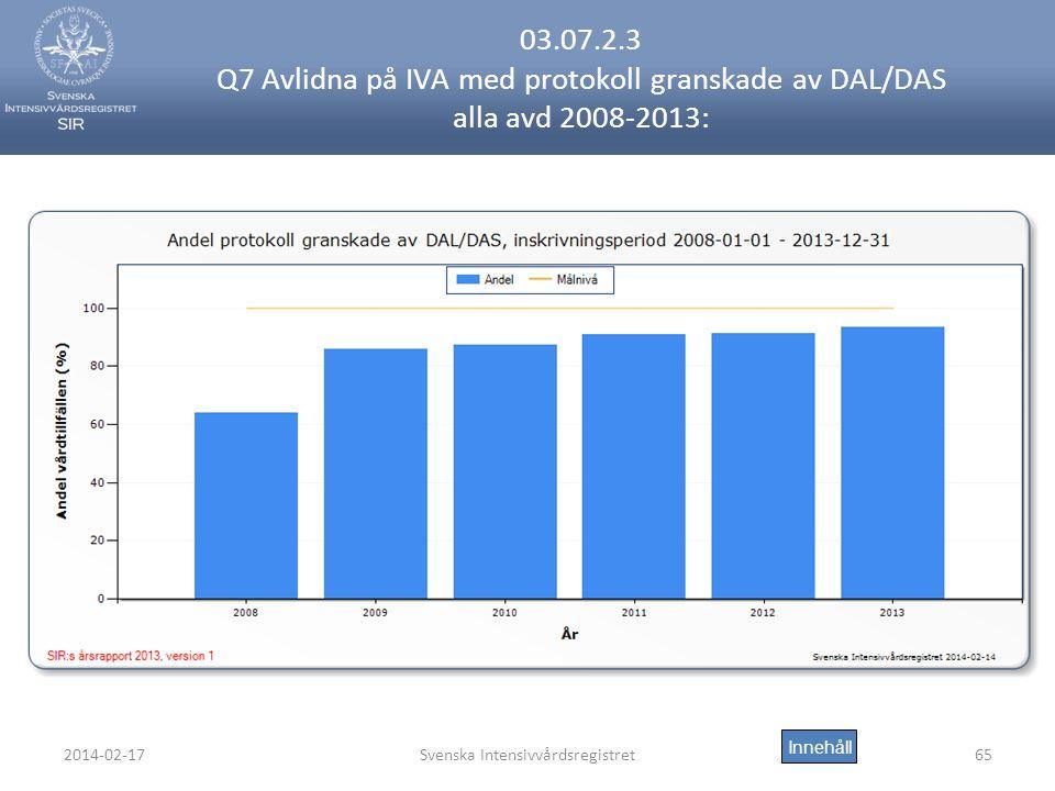 2014-02-17Svenska Intensivvårdsregistret65 03.07.2.3 Q7 Avlidna på IVA med protokoll granskade av DAL/DAS alla avd 2008-2013: Innehåll
