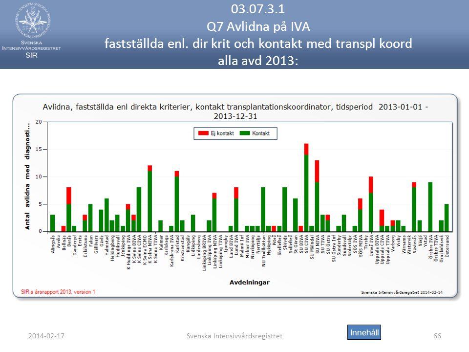 2014-02-17Svenska Intensivvårdsregistret66 03.07.3.1 Q7 Avlidna på IVA fastställda enl.