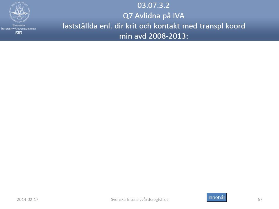 2014-02-17Svenska Intensivvårdsregistret67 03.07.3.2 Q7 Avlidna på IVA fastställda enl.