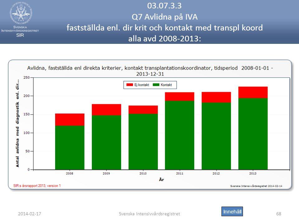 2014-02-17Svenska Intensivvårdsregistret68 03.07.3.3 Q7 Avlidna på IVA fastställda enl.