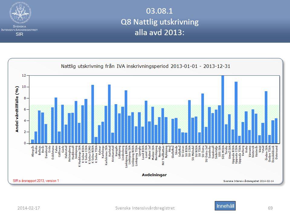2014-02-17Svenska Intensivvårdsregistret69 03.08.1 Q8 Nattlig utskrivning alla avd 2013: Innehåll