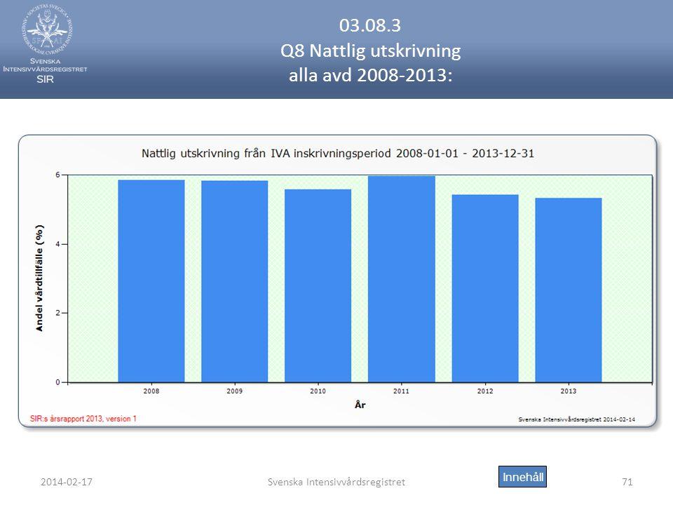 2014-02-17Svenska Intensivvårdsregistret71 03.08.3 Q8 Nattlig utskrivning alla avd 2008-2013: Innehåll