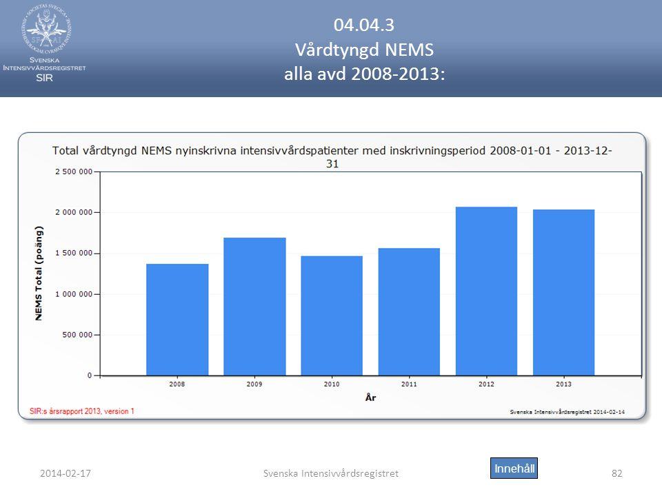 2014-02-17Svenska Intensivvårdsregistret82 04.04.3 Vårdtyngd NEMS alla avd 2008-2013: Innehåll