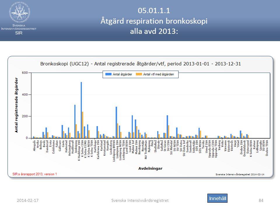 2014-02-17Svenska Intensivvårdsregistret84 05.01.1.1 Åtgärd respiration bronkoskopi alla avd 2013: Innehåll