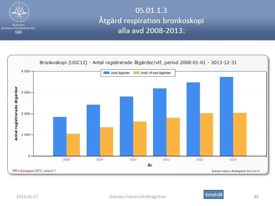2014-02-17Svenska Intensivvårdsregistret86 05.01.1.3 Åtgärd respiration bronkoskopi alla avd 2008-2013: Innehåll