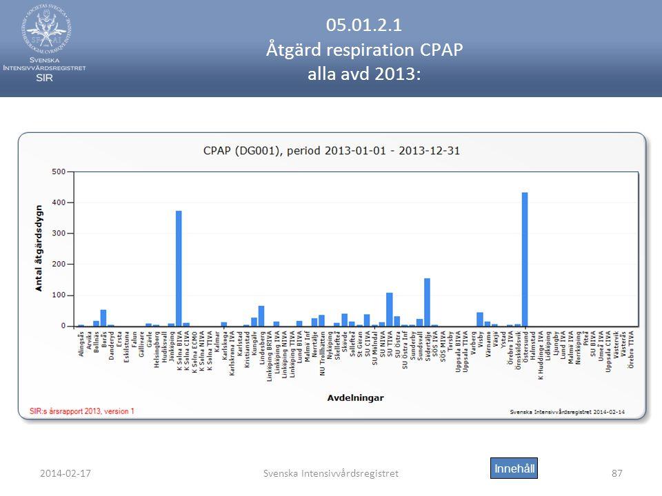 2014-02-17Svenska Intensivvårdsregistret87 05.01.2.1 Åtgärd respiration CPAP alla avd 2013: Innehåll