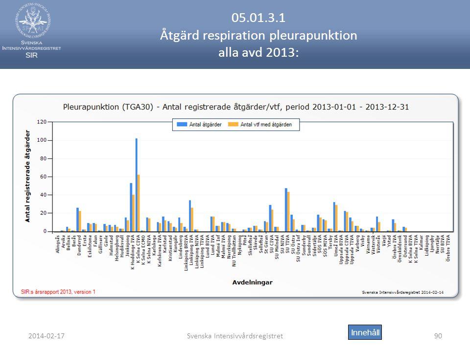 2014-02-17Svenska Intensivvårdsregistret90 05.01.3.1 Åtgärd respiration pleurapunktion alla avd 2013: Innehåll