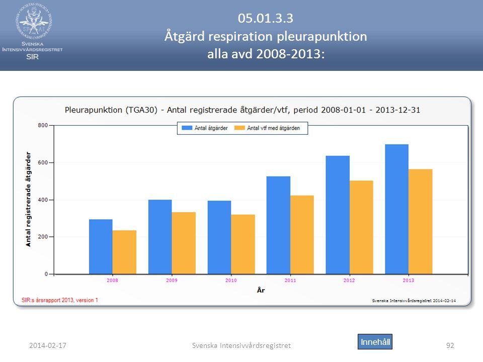2014-02-17Svenska Intensivvårdsregistret92 05.01.3.3 Åtgärd respiration pleurapunktion alla avd 2008-2013: Innehåll