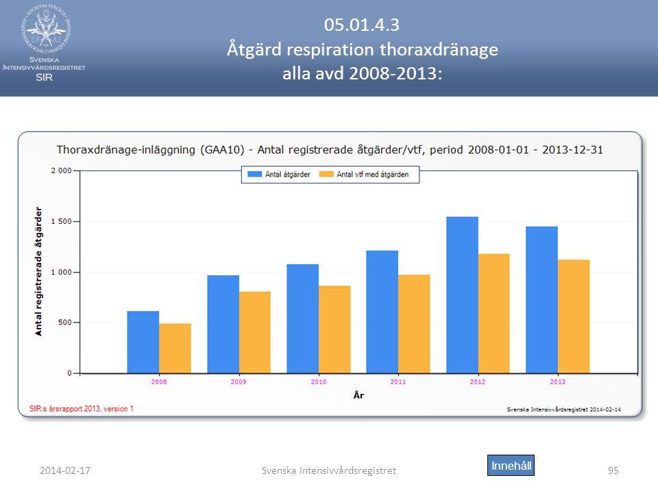 2014-02-17Svenska Intensivvårdsregistret95 05.01.4.3 Åtgärd respiration thoraxdränage alla avd 2008-2013: Innehåll