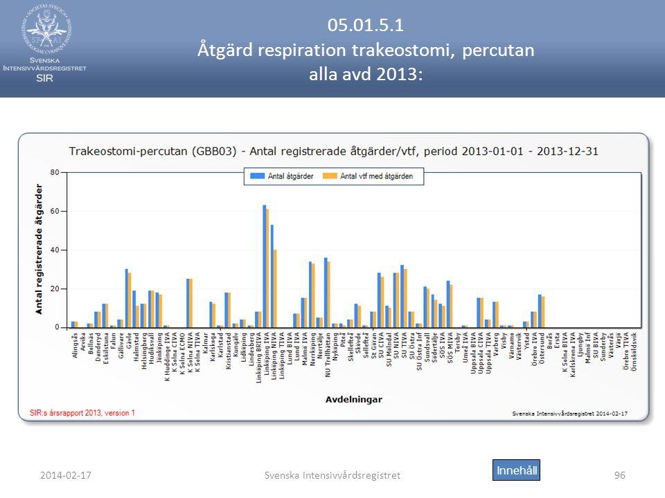 2014-02-17Svenska Intensivvårdsregistret96 05.01.5.1 Åtgärd respiration trakeostomi, percutan alla avd 2013: Innehåll