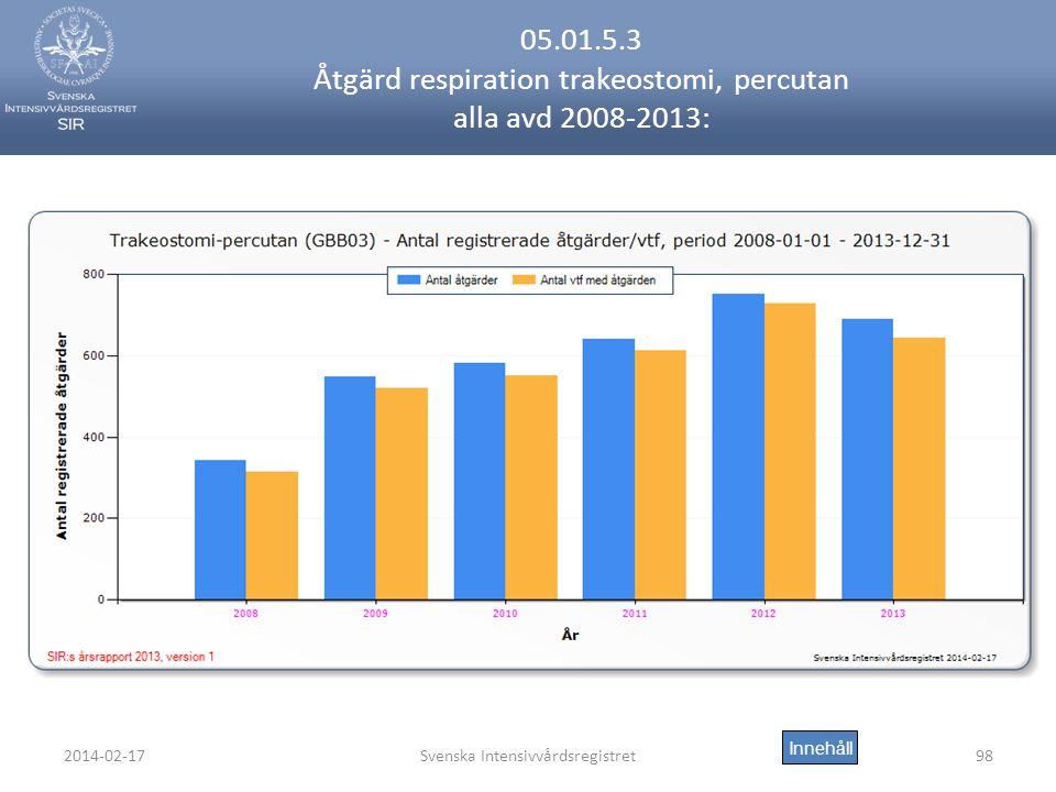 2014-02-17Svenska Intensivvårdsregistret98 05.01.5.3 Åtgärd respiration trakeostomi, percutan alla avd 2008-2013: Innehåll