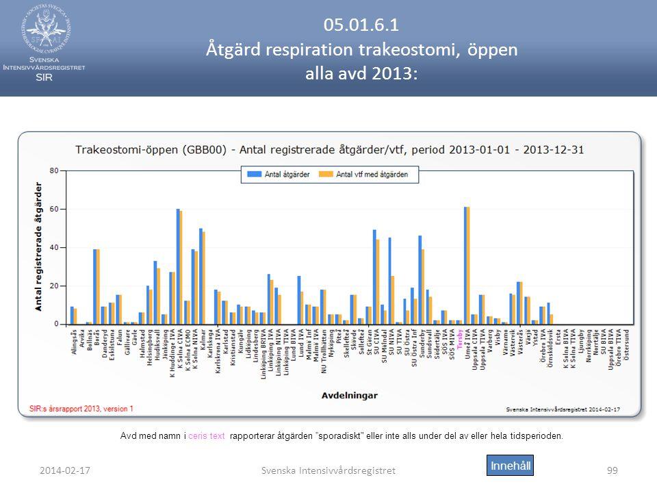 2014-02-17Svenska Intensivvårdsregistret99 05.01.6.1 Åtgärd respiration trakeostomi, öppen alla avd 2013: Innehåll Avd med namn i ceris text rapporterar åtgärden sporadiskt eller inte alls under del av eller hela tidsperioden.