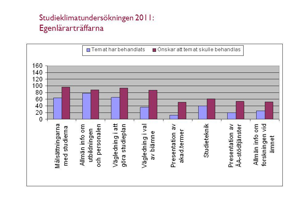 Studieklimatundersökningen 2011: Egenlärarträffarna