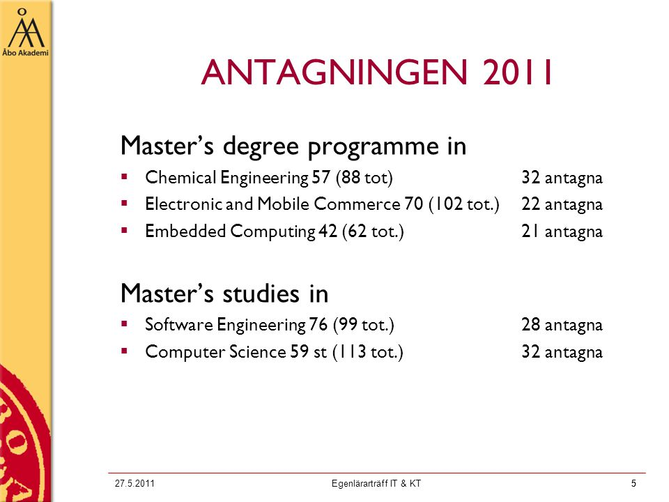 5 ANTAGNINGEN 2011 Master's degree programme in  Chemical Engineering 57 (88 tot)32 antagna  Electronic and Mobile Commerce 70 (102 tot.)22 antagna
