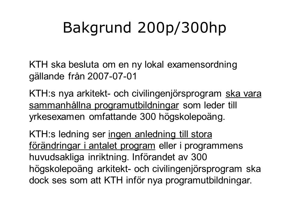 Bakgrund 200p/300hp KTH ska besluta om en ny lokal examensordning gällande från 2007-07-01 KTH:s nya arkitekt- och civilingenjörsprogram ska vara sammanhållna programutbildningar som leder till yrkesexamen omfattande 300 högskolepoäng.