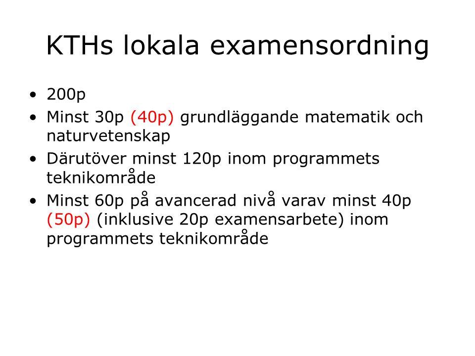 KTHs lokala examensordning 200p Minst 30p (40p) grundläggande matematik och naturvetenskap Därutöver minst 120p inom programmets teknikområde Minst 60