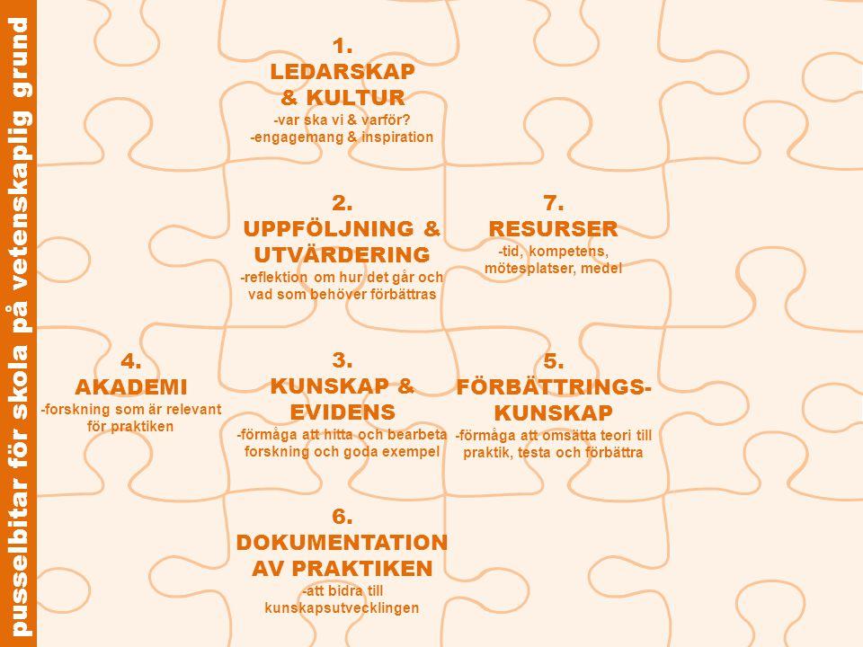 2 1. LEDARSKAP & KULTUR -var ska vi & varför? -engagemang & inspiration 3. KUNSKAP & EVIDENS -förmåga att hitta och bearbeta forskning och goda exempe