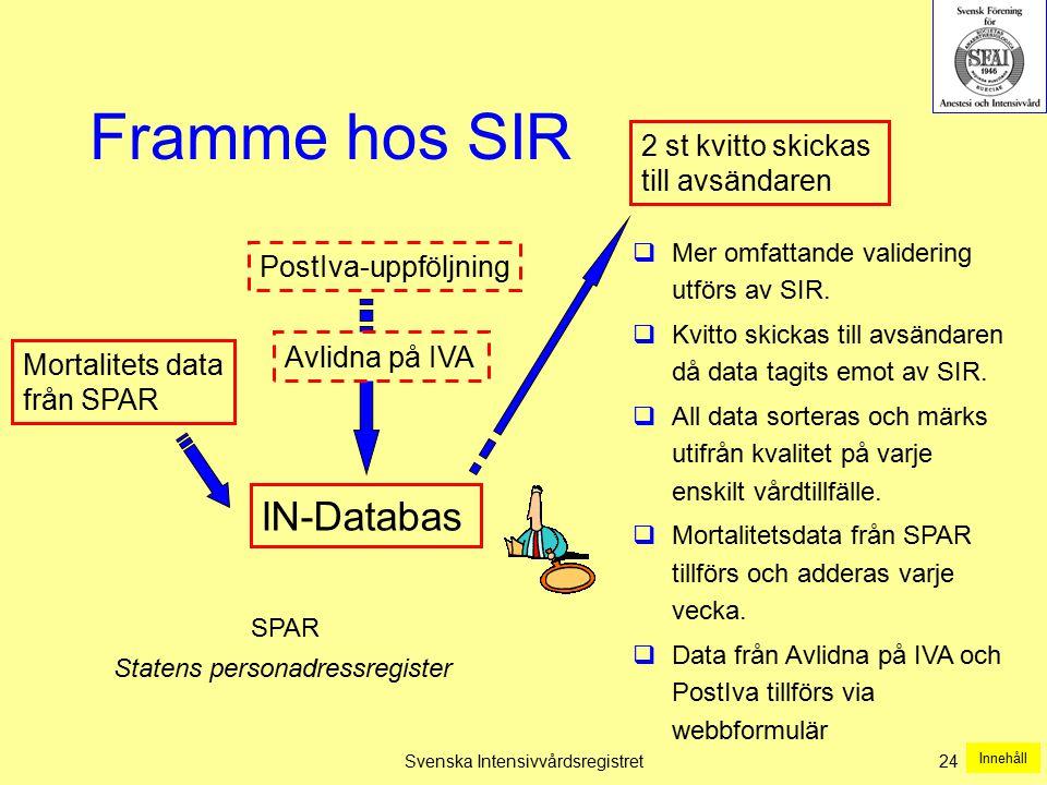 Svenska Intensivvårdsregistret24 Framme hos SIR IN-Databas  Mer omfattande validering utförs av SIR.  Kvitto skickas till avsändaren då data tagits