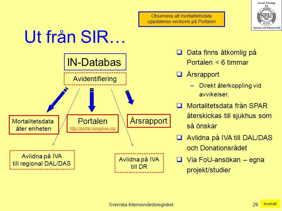 Svenska Intensivvårdsregistret28 Ut från SIR…  Data finns åtkomlig på Portalen < 6 timmar  Årsrapport –Direkt återkoppling vid avvikelser.  Mortali