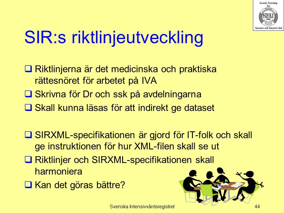SIR:s riktlinjeutveckling  Riktlinjerna är det medicinska och praktiska rättesnöret för arbetet på IVA  Skrivna för Dr och ssk på avdelningarna  Sk
