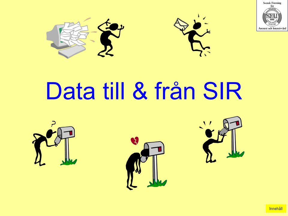 Data till & från SIR Innehåll