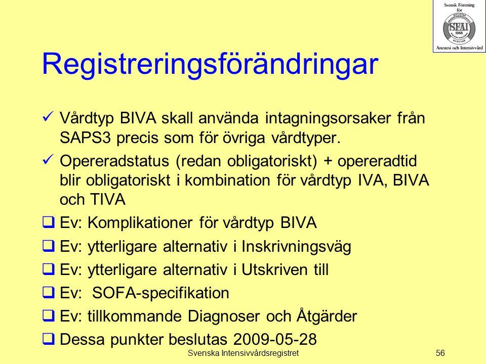 Registreringsförändringar Vårdtyp BIVA skall använda intagningsorsaker från SAPS3 precis som för övriga vårdtyper. Opereradstatus (redan obligatoriskt