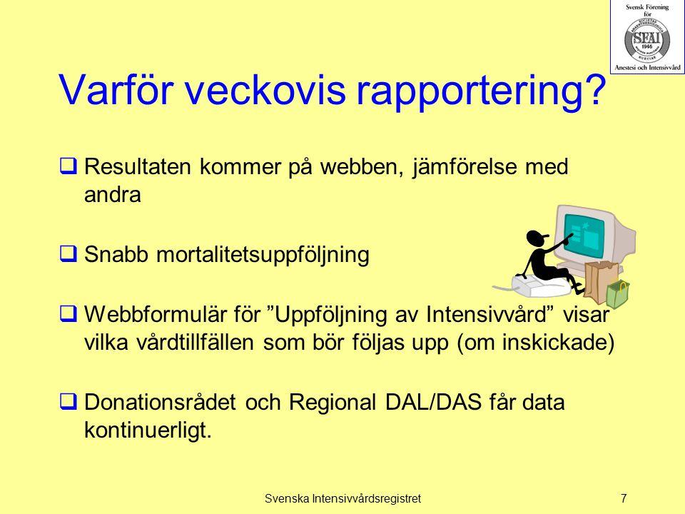 Svenska Intensivvårdsregistret28 Ut från SIR…  Data finns åtkomlig på Portalen < 6 timmar  Årsrapport –Direkt återkoppling vid avvikelser.