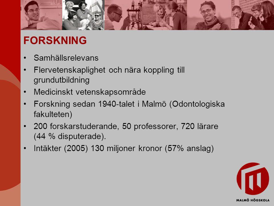 FORSKNING Samhällsrelevans Flervetenskaplighet och nära koppling till grundutbildning Medicinskt vetenskapsområde Forskning sedan 1940-talet i Malmö (Odontologiska fakulteten) 200 forskarstuderande, 50 professorer, 720 lärare (44 % disputerade).
