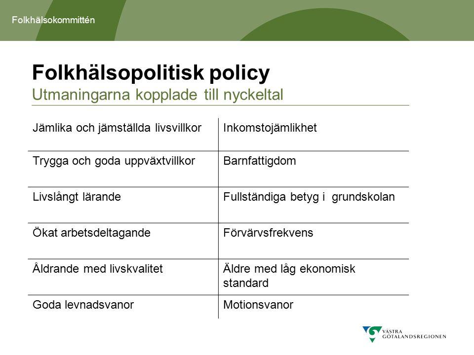 Folkhälsokommittén Folkhälsopolitisk policy Utmaningarna kopplade till nyckeltal Jämlika och jämställda livsvillkorInkomstojämlikhet Trygga och goda uppväxtvillkorBarnfattigdom Livslångt lärandeFullständiga betyg i grundskolan Ökat arbetsdeltagandeFörvärvsfrekvens Åldrande med livskvalitetÄldre med låg ekonomisk standard Goda levnadsvanorMotionsvanor