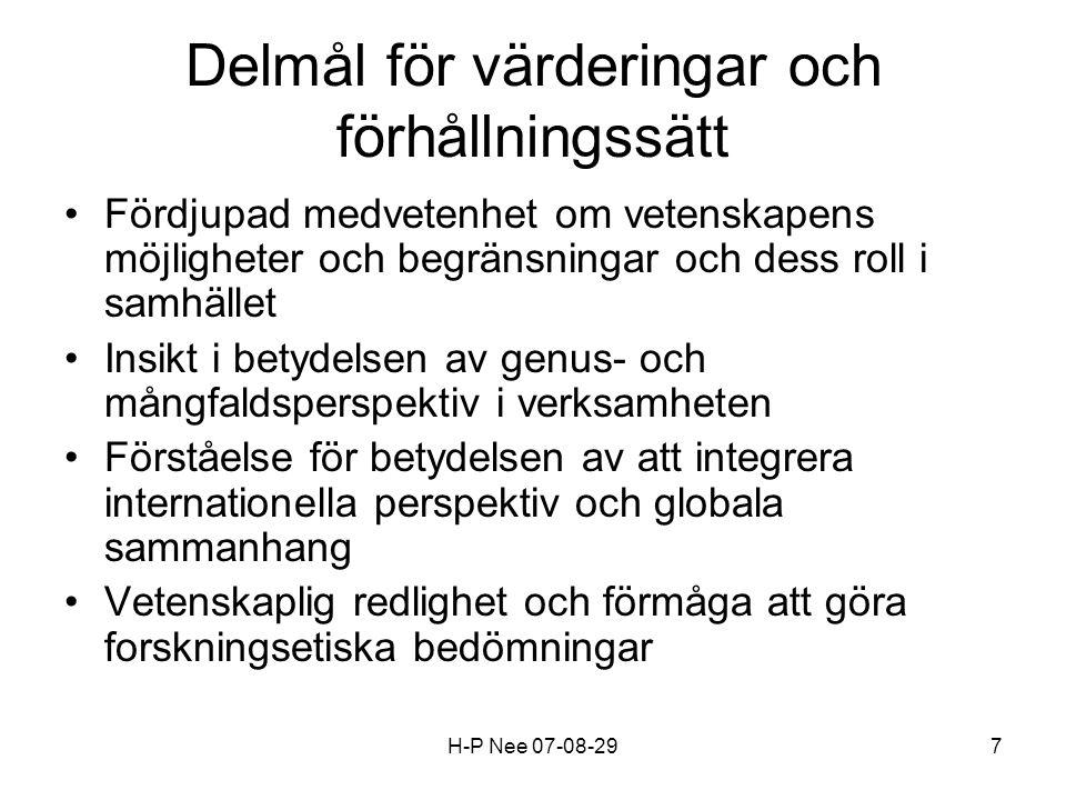 H-P Nee 07-08-297 Delmål för värderingar och förhållningssätt Fördjupad medvetenhet om vetenskapens möjligheter och begränsningar och dess roll i samhället Insikt i betydelsen av genus- och mångfaldsperspektiv i verksamheten Förståelse för betydelsen av att integrera internationella perspektiv och globala sammanhang Vetenskaplig redlighet och förmåga att göra forskningsetiska bedömningar
