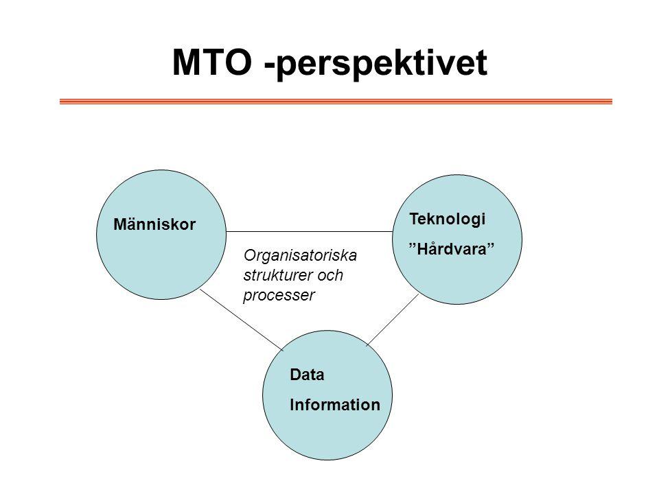 """MTO -perspektivet Människor Teknologi """"Hårdvara"""" Data Information Organisatoriska strukturer och processer"""