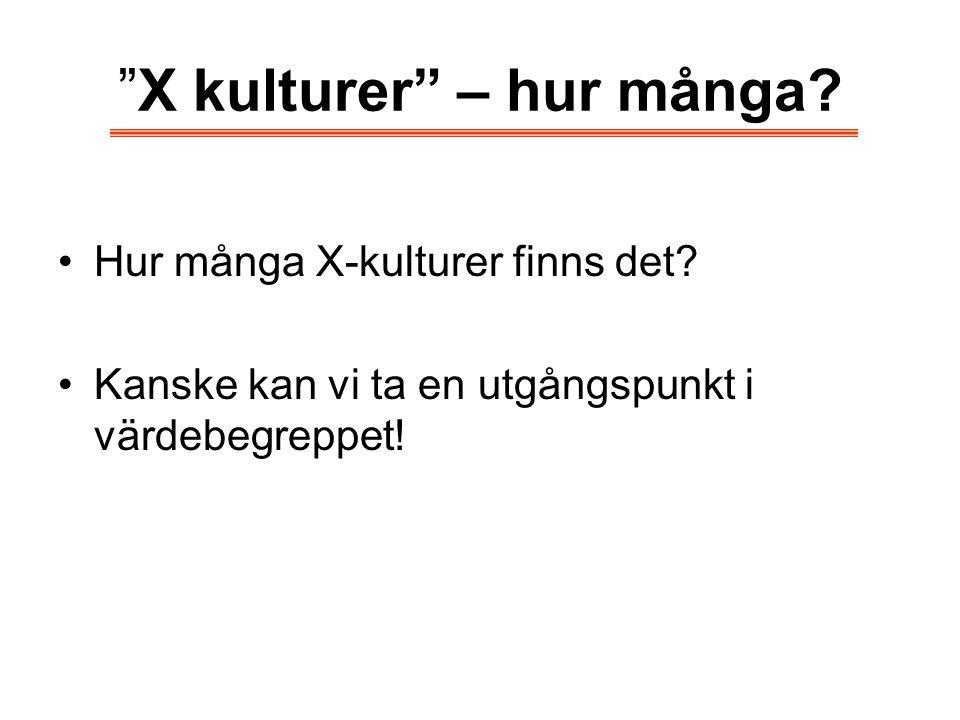 X kulturer – hur många.Hur många X-kulturer finns det.