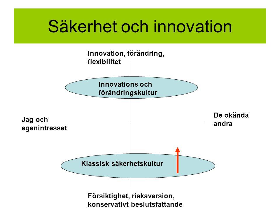 Säkerhet och innovation Innovation, förändring, flexibilitet Försiktighet, riskaversion, konservativt beslutsfattande Jag och egenintresset De okända andra Klassisk säkerhetskultur Innovations och förändringskultur