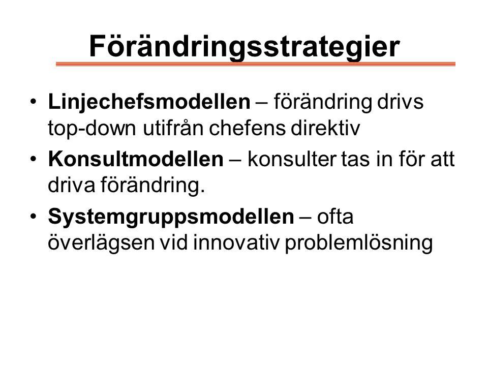 Förändringsstrategier Linjechefsmodellen – förändring drivs top-down utifrån chefens direktiv Konsultmodellen – konsulter tas in för att driva förändring.