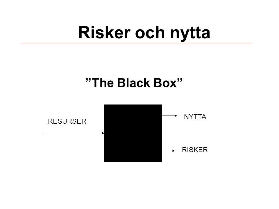 """Risker och nytta """"The Black Box"""" RESURSER NYTTA RISKER"""