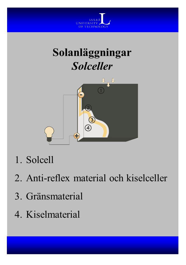Solanläggningar Solceller 1.Solcell 2.Anti-reflex material och kiselceller 3.Gränsmaterial 4.Kiselmaterial