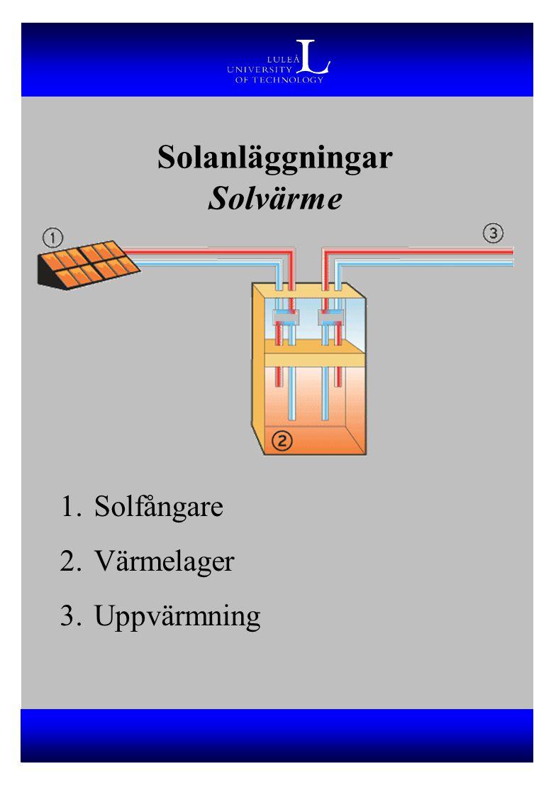 Solanläggningar Solvärme 1.Solfångare 2.Värmelager 3.Uppvärmning